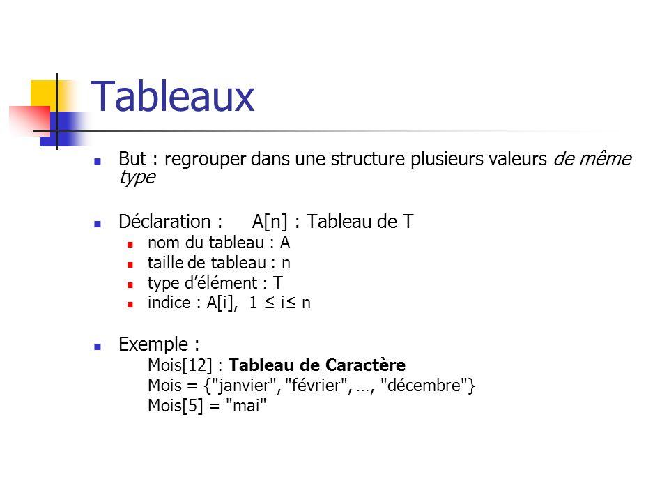 Tableaux But : regrouper dans une structure plusieurs valeurs de même type. Déclaration : A[n] : Tableau de T.